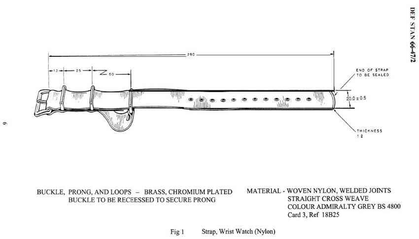 Bracelet G10 DefStan 66-47