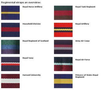 NATO regimental straps