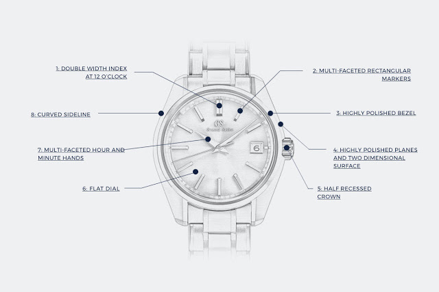 Grand-Seiko-Grammar-of-Design