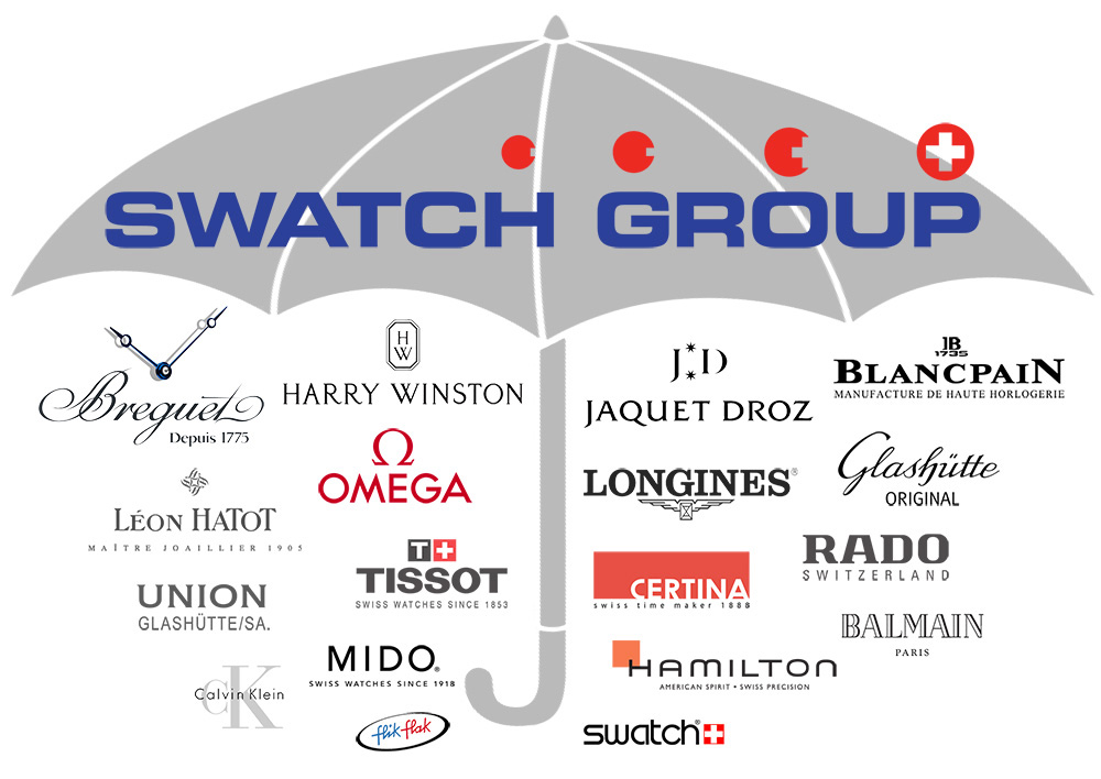Swatch-Group-marques